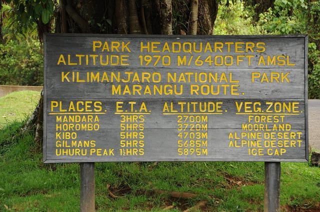 Circuit muntele Kilimanjaro